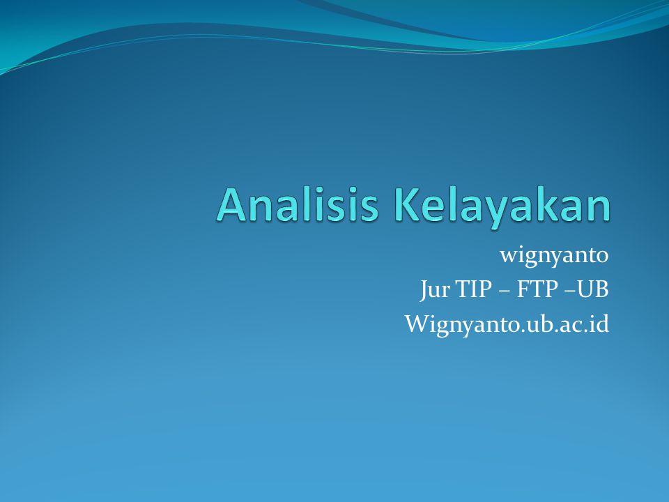 wignyanto Jur TIP – FTP –UB Wignyanto.ub.ac.id