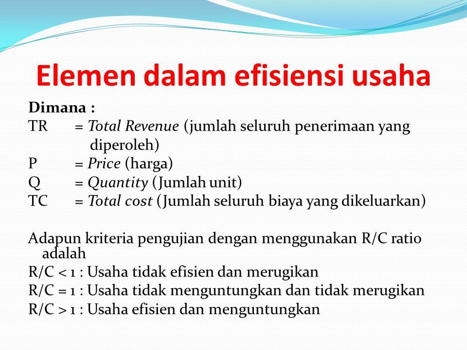 Elemen dalam efisiensi usaha Dimana : TR = Total Revenue (jumlah seluruh penerimaan yang diperoleh) P = Price (harga) Q = Quantity (Jumlah unit) TC =