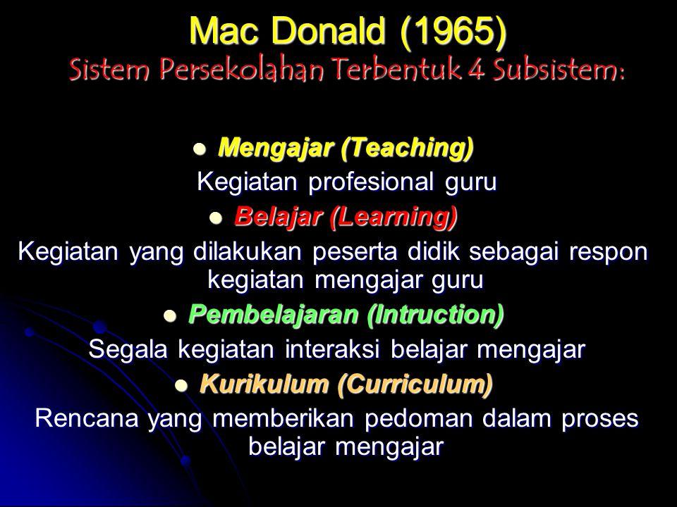 Mac Donald (1965) Sistem Persekolahan Terbentuk 4 Subsistem: Mengajar (Teaching) Mengajar (Teaching) Kegiatan profesional guru Kegiatan profesional guru Belajar (Learning) Belajar (Learning) Kegiatan yang dilakukan peserta didik sebagai respon kegiatan mengajar guru Pembelajaran (Intruction) Pembelajaran (Intruction) Segala kegiatan interaksi belajar mengajar Segala kegiatan interaksi belajar mengajar Kurikulum (Curriculum) Kurikulum (Curriculum) Rencana yang memberikan pedoman dalam proses belajar mengajar Rencana yang memberikan pedoman dalam proses belajar mengajar