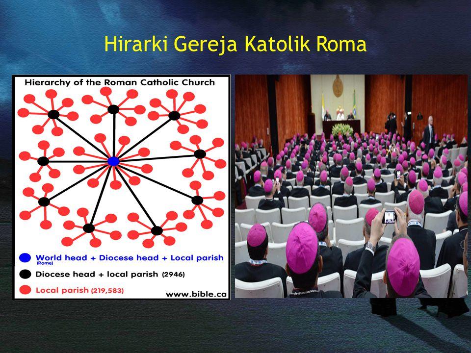 Hirarki Gereja Katolik Roma