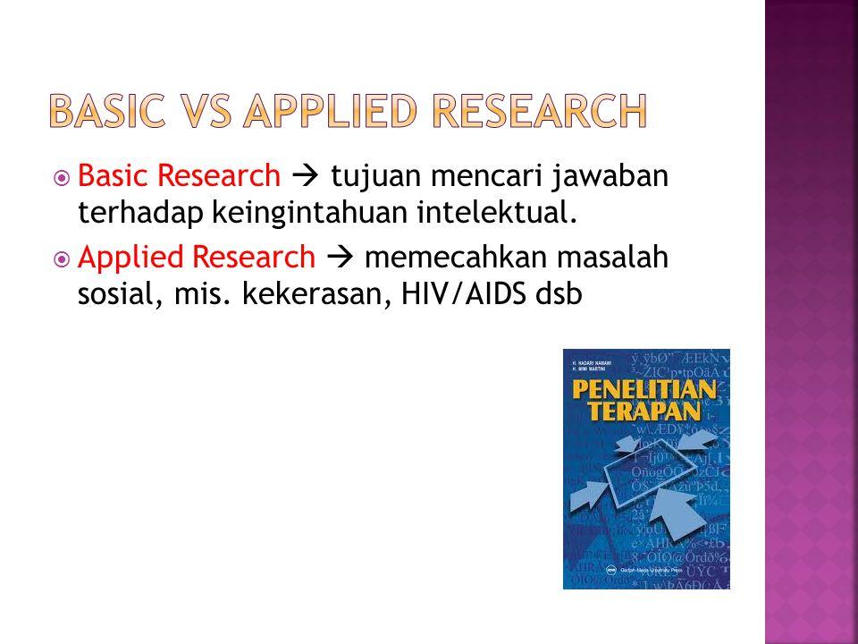  Basic Research  tujuan mencari jawaban terhadap keingintahuan intelektual.  Applied Research  memecahkan masalah sosial, mis. kekerasan, HIV/AIDS