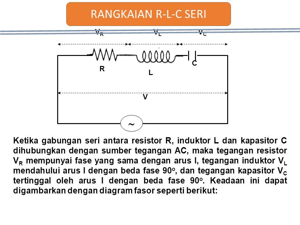  R L VRVR VLVL V C VCVC Ketika gabungan seri antara resistor R, induktor L dan kapasitor C dihubungkan dengan sumber tegangan AC, maka tegangan resis