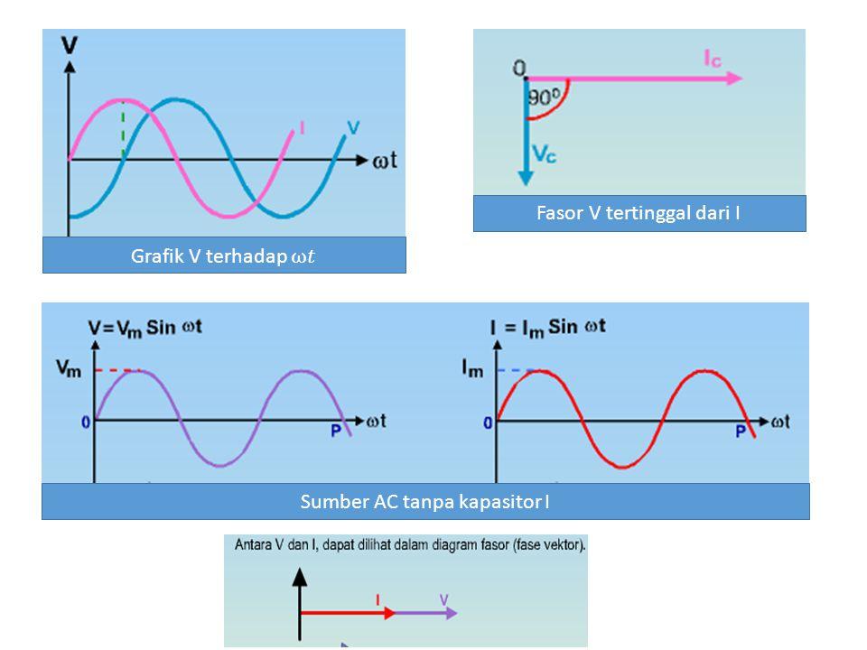 Hambatan seri R, X L dan X C dihubungkan dg teg.bolak-balik V.
