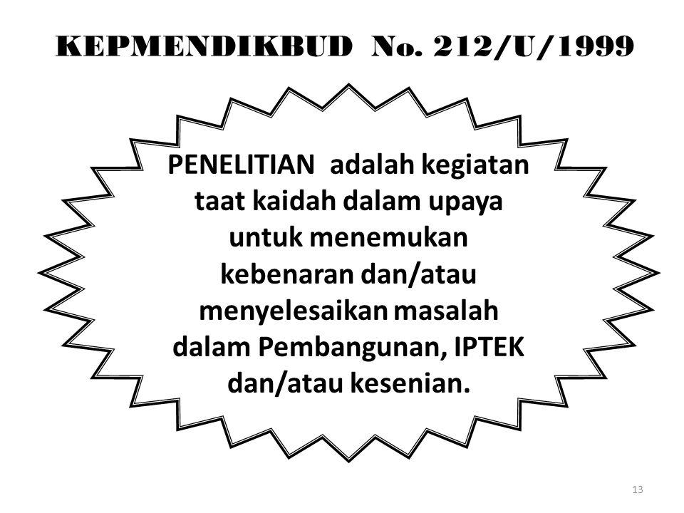13 KEPMENDIKBUD No. 212/U/1999 PENELITIAN adalah kegiatan taat kaidah dalam upaya untuk menemukan kebenaran dan/atau menyelesaikan masalah dalam Pemba