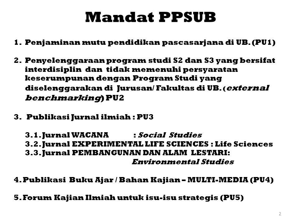 2 Mandat PPSUB 1.Penjaminan mutu pendidikan pascasarjana di UB. (PU1) 2.Penyelenggaraan program studi S2 dan S3 yang bersifat interdisiplin dan tidak