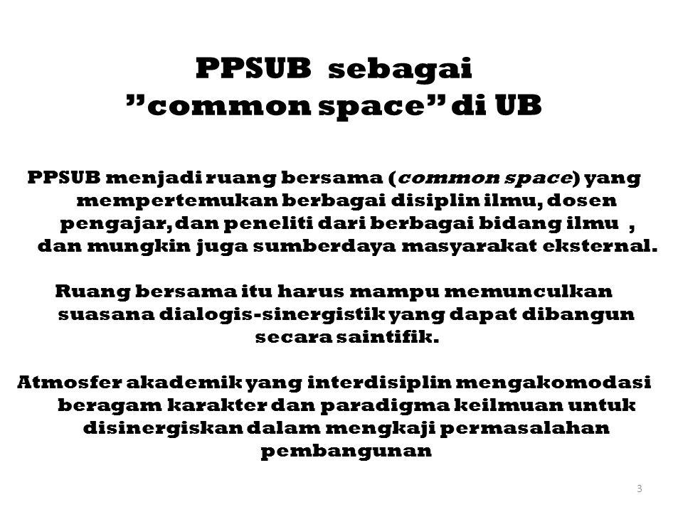 3 PPSUB sebagai common space di UB PPSUB menjadi ruang bersama (common space) yang mempertemukan berbagai disiplin ilmu, dosen pengajar, dan peneliti dari berbagai bidang ilmu, dan mungkin juga sumberdaya masyarakat eksternal.