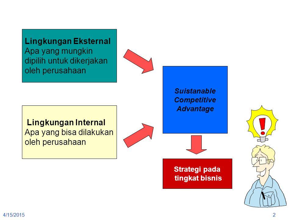 4/15/20152 2 Lingkungan Eksternal Apa yang mungkin dipilih untuk dikerjakan oleh perusahaan Lingkungan Internal Apa yang bisa dilakukan oleh perusahaan Suistanable Competitive Advantage Strategi pada tingkat bisnis