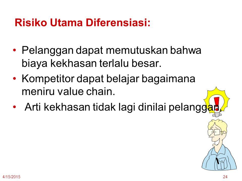 4/15/201524 Risiko Utama Diferensiasi: Pelanggan dapat memutuskan bahwa biaya kekhasan terlalu besar. Kompetitor dapat belajar bagaimana meniru value