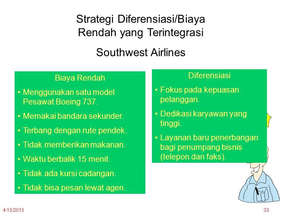 4/15/201533 Strategi Diferensiasi/Biaya Rendah yang Terintegrasi Southwest Airlines Biaya Rendah Menggunakan satu model Pesawat Boeing 737. Memakai ba