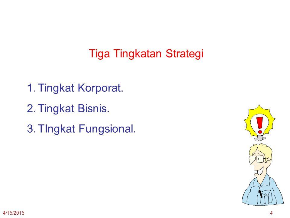 4/15/20154 Tiga Tingkatan Strategi 1.Tingkat Korporat. 2.Tingkat Bisnis. 3.TIngkat Fungsional.