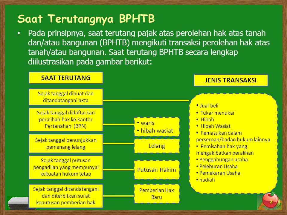 Saat Terutangnya BPHTB Pada prinsipnya, saat terutang pajak atas perolehan hak atas tanah dan/atau bangunan (BPHTB) mengikuti transaksi perolehan hak atas tanah/atau bangunan.