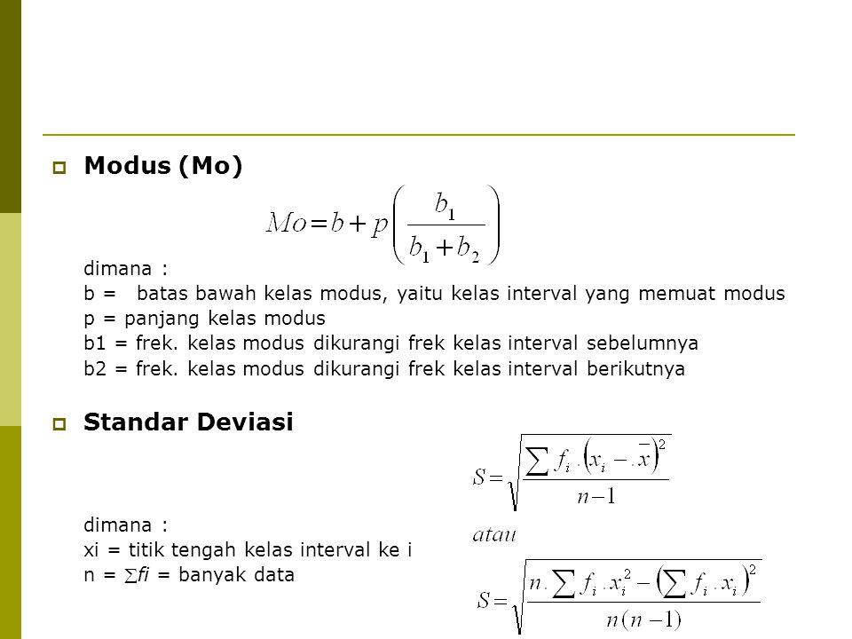  Modus (Mo) dimana : b = batas bawah kelas modus, yaitu kelas interval yang memuat modus p = panjang kelas modus b1 = frek.