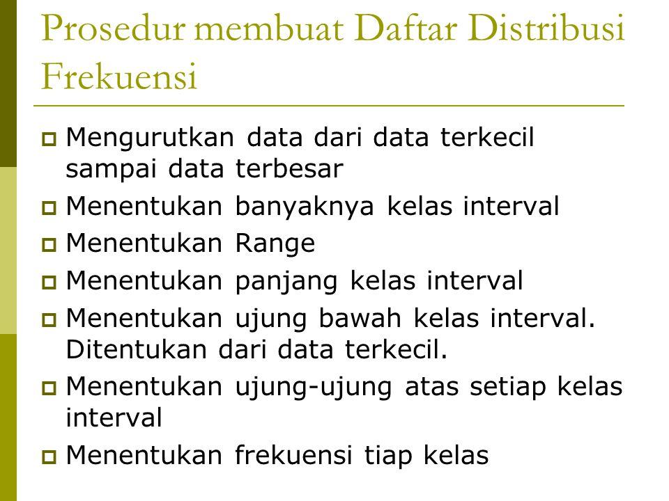 Prosedur membuat Daftar Distribusi Frekuensi  Mengurutkan data dari data terkecil sampai data terbesar  Menentukan banyaknya kelas interval  Menentukan Range  Menentukan panjang kelas interval  Menentukan ujung bawah kelas interval.