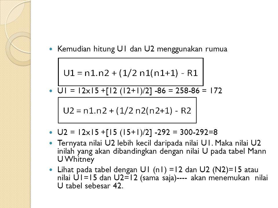 Kemudian hitung U1 dan U2 menggunakan rumua U1 = 12x15 +[12 (12+1)/2] -86 = 258-86 = 172 U2 = 12x15 +[15 (15+1)/2] -292 = 300-292=8 Ternyata nilai U2