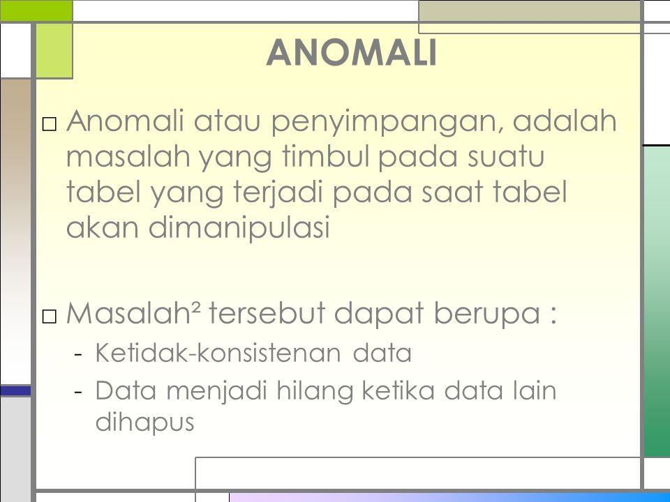 ANOMALI □Anomali atau penyimpangan, adalah masalah yang timbul pada suatu tabel yang terjadi pada saat tabel akan dimanipulasi □Masalah² tersebut dapat berupa : -Ketidak-konsistenan data -Data menjadi hilang ketika data lain dihapus