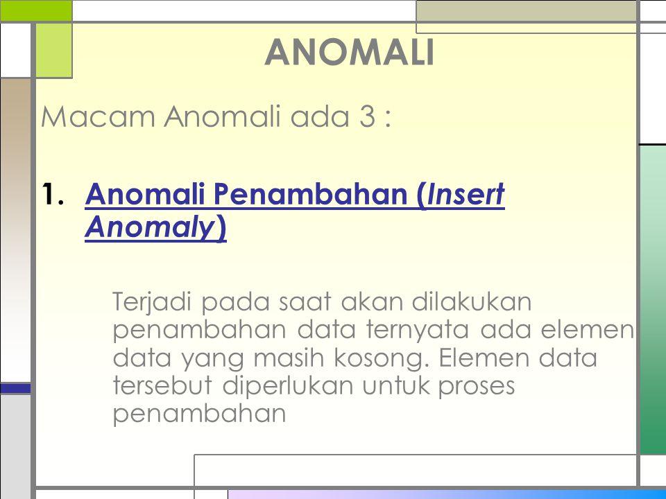 ANOMALI Macam Anomali ada 3 : 1.Anomali Penambahan ( Insert Anomaly ) Terjadi pada saat akan dilakukan penambahan data ternyata ada elemen data yang masih kosong.