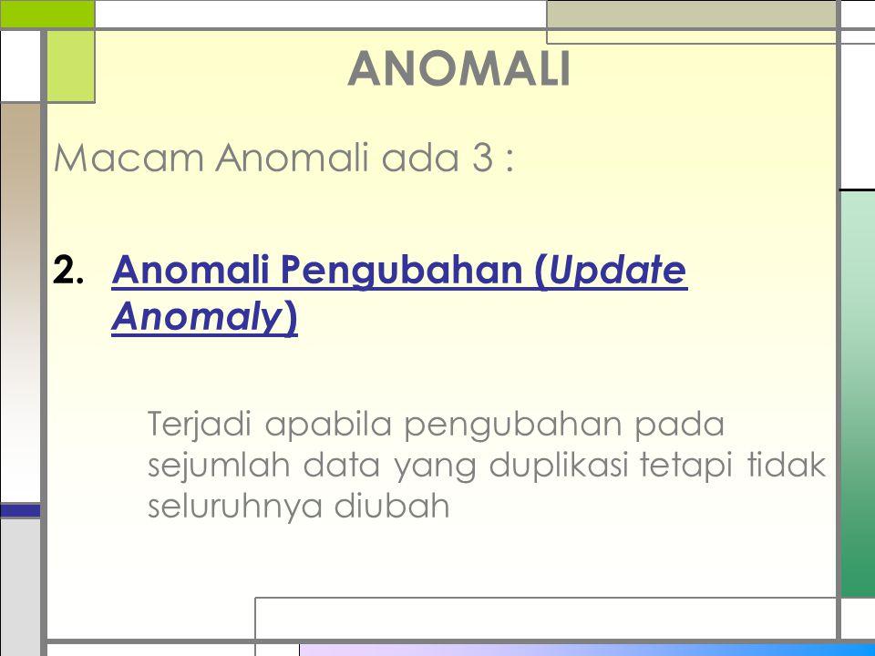 Macam Anomali ada 3 : 2.Anomali Pengubahan ( Update Anomaly ) Terjadi apabila pengubahan pada sejumlah data yang duplikasi tetapi tidak seluruhnya diubah
