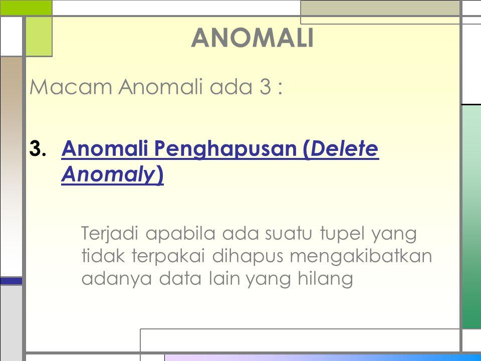 ANOMALI Macam Anomali ada 3 : 3.Anomali Penghapusan ( Delete Anomaly ) Terjadi apabila ada suatu tupel yang tidak terpakai dihapus mengakibatkan adanya data lain yang hilang