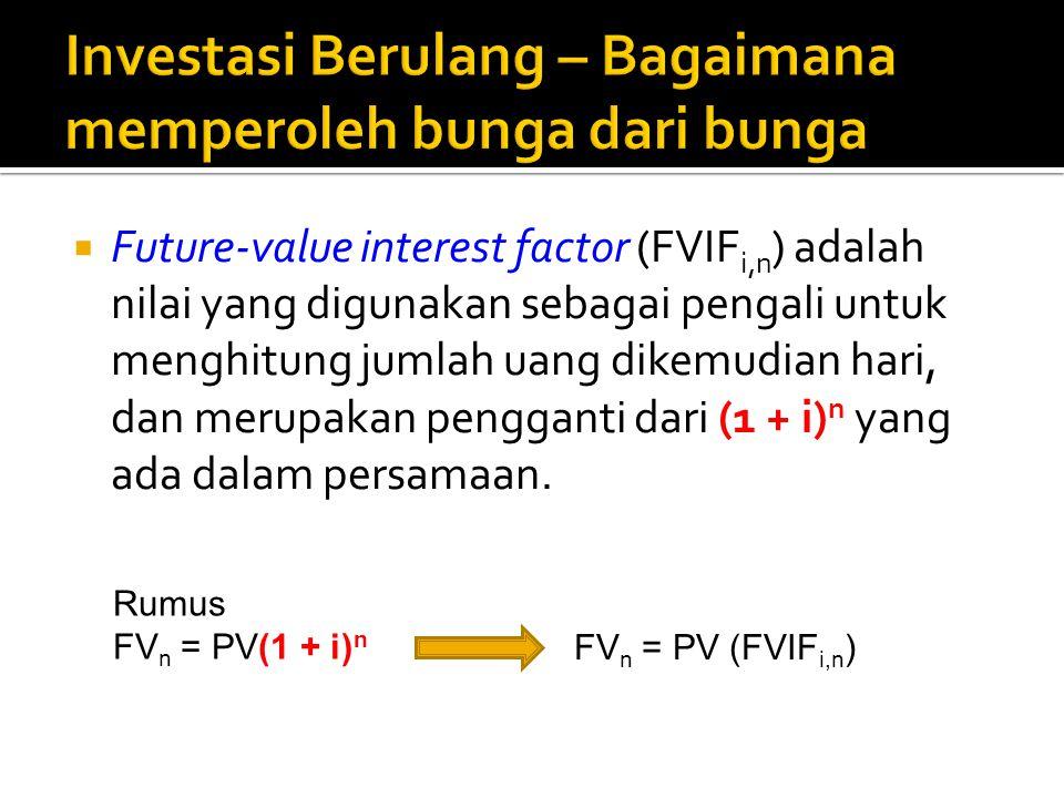  Future-value interest factor (FVIF i,n ) adalah nilai yang digunakan sebagai pengali untuk menghitung jumlah uang dikemudian hari, dan merupakan pen