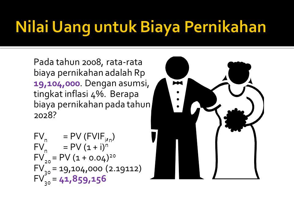 Pada tahun 2008, rata-rata biaya pernikahan adalah Rp 19,104,000. Dengan asumsi, tingkat inflasi 4%. Berapa biaya pernikahan pada tahun 2028? FV n = P