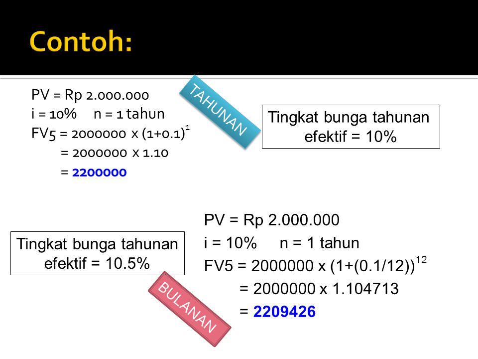 PV = Rp 2.000.000 i = 10% n = 1 tahun FV5 = 2000000 x (1+0.1) 1 = 2000000 x 1.10 = 2200000 PV = Rp 2.000.000 i = 10% n = 1 tahun FV5 = 2000000 x (1+(0