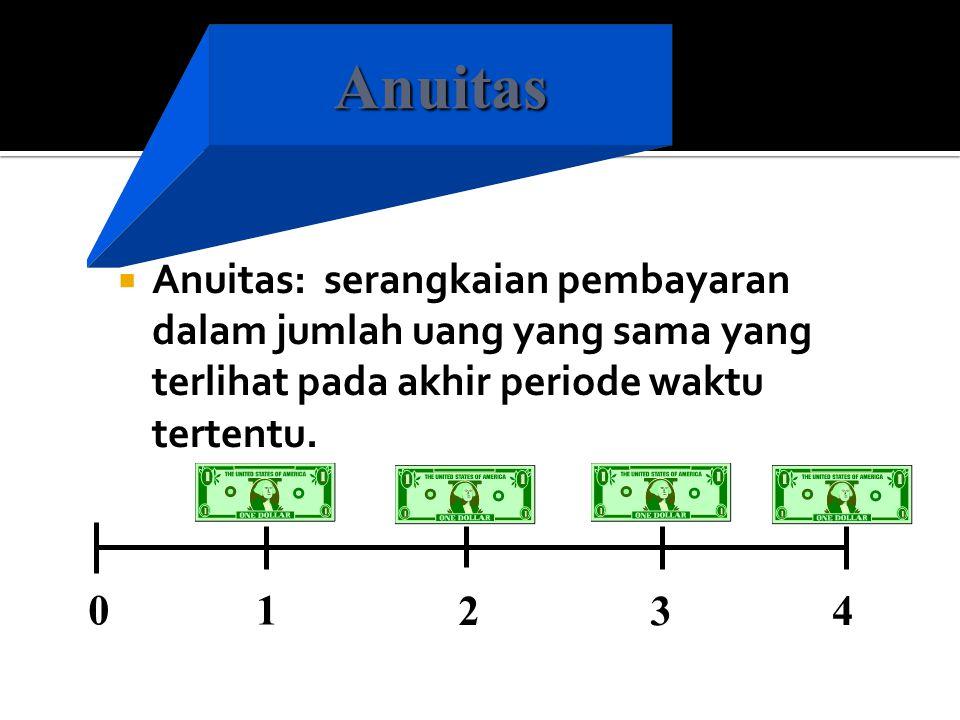Anuitas  Anuitas: serangkaian pembayaran dalam jumlah uang yang sama yang terlihat pada akhir periode waktu tertentu. 01 234