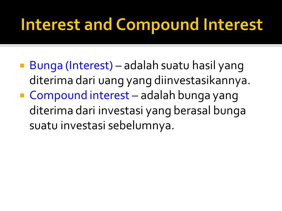  Bunga (Interest) – adalah suatu hasil yang diterima dari uang yang diinvestasikannya.  Compound interest – adalah bunga yang diterima dari investas