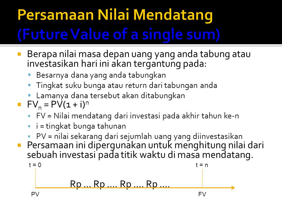 Mathematical Solution: FV = PMT (FVIFA i, n ) FV = 1 juta (FVIFA.08, 3 ) (use FVIFA table, or) FV = PMT (1 + i) n - 1 i FV = 1 jt (1.08) 3 - 1 = Rp 3,246,400.08