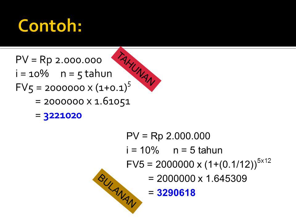 PV = Rp 2.000.000 i = 10% n = 5 tahun FV5 = 2000000 x (1+0.1) 5 = 2000000 x 1.61051 = 3221020 PV = Rp 2.000.000 i = 10% n = 5 tahun FV5 = 2000000 x (1