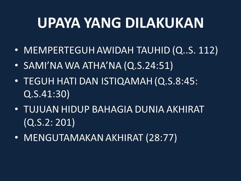 UPAYA YANG DILAKUKAN MEMPERTEGUH AWIDAH TAUHID (Q..S.
