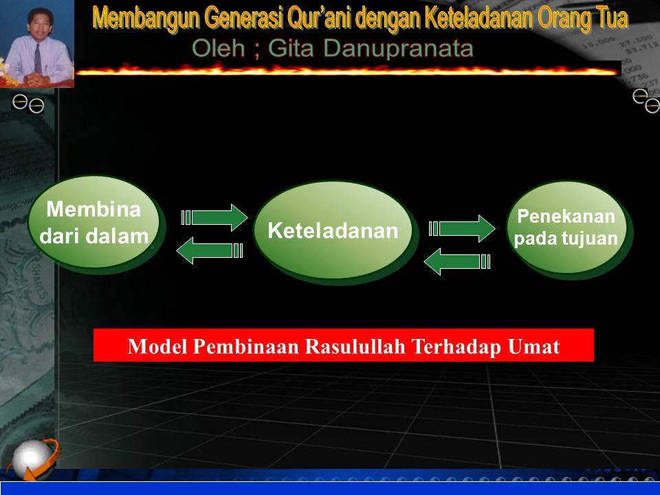 Keteladanan Membina dari dalam Membina dari dalam Penekanan pada tujuan Penekanan pada tujuan Model Pembinaan Rasulullah Terhadap Umat