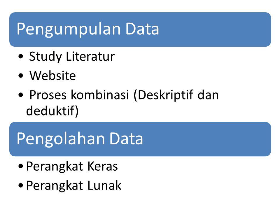 Pengumpulan Data Study Literatur Website Proses kombinasi (Deskriptif dan deduktif) Pengolahan Data Perangkat Keras Perangkat Lunak