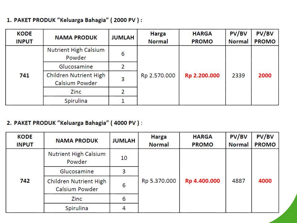 TNPV yang dibelanjakan di stokis2 Indonesia bisa dilihat di menu Omzet Real Time TMIS (m.tiens.co.id).