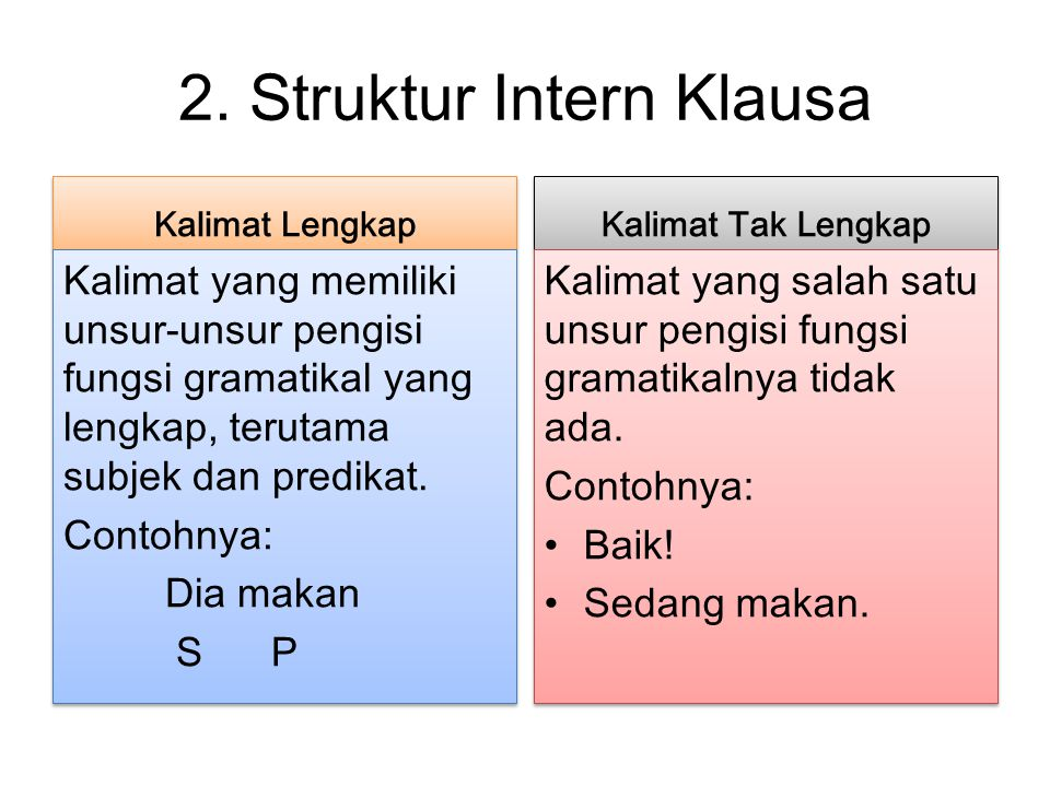 2. Struktur Intern Klausa Kalimat Lengkap Kalimat yang memiliki unsur-unsur pengisi fungsi gramatikal yang lengkap, terutama subjek dan predikat. Cont