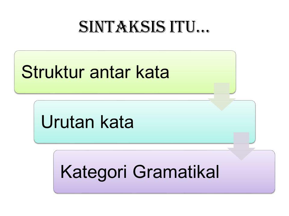 SINTAKSIS ITU... Struktur antar kataUrutan kataKategori Gramatikal