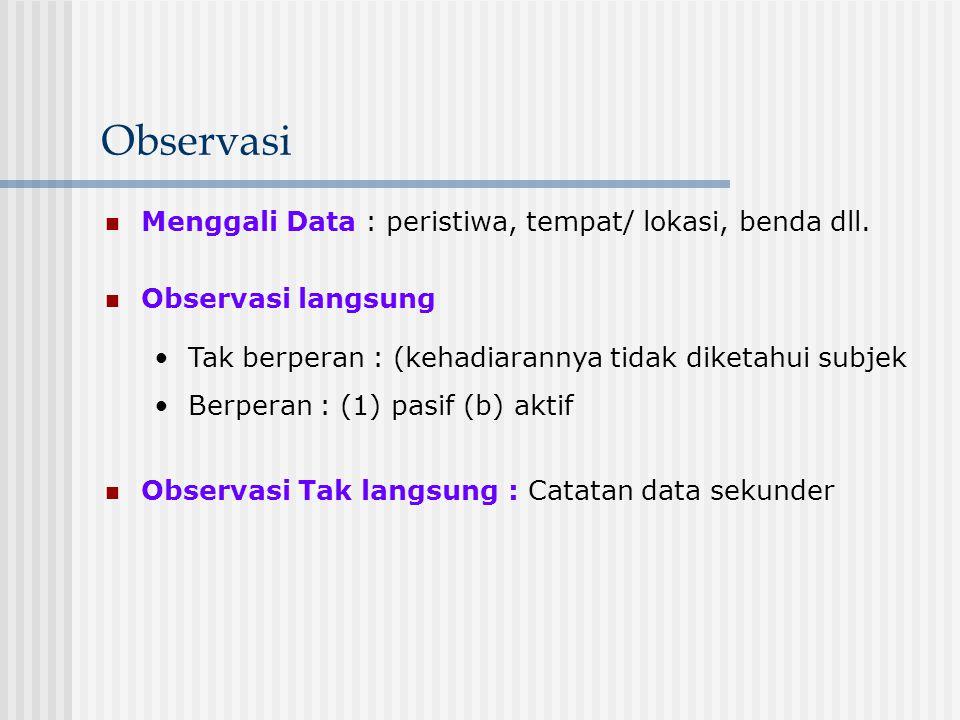 Observasi Menggali Data : peristiwa, tempat/ lokasi, benda dll. Observasi langsung Observasi Tak langsung : Catatan data sekunder Tak berperan : (keha