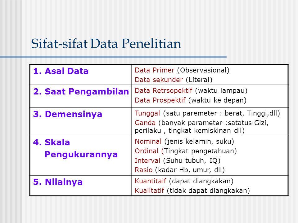 Sifat-sifat Data Penelitian 1. Asal Data Data Primer (Observasional) Data sekunder (Literal) 2. Saat Pengambilan Data Retrsopektif (waktu lampau) Data