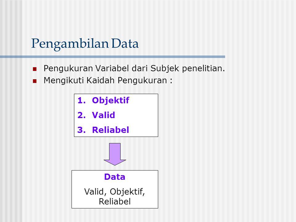 Pengambilan Data Pengukuran Variabel dari Subjek penelitian. Mengikuti Kaidah Pengukuran : 1.Objektif 2.Valid 3.Reliabel Data Valid, Objektif, Reliabe
