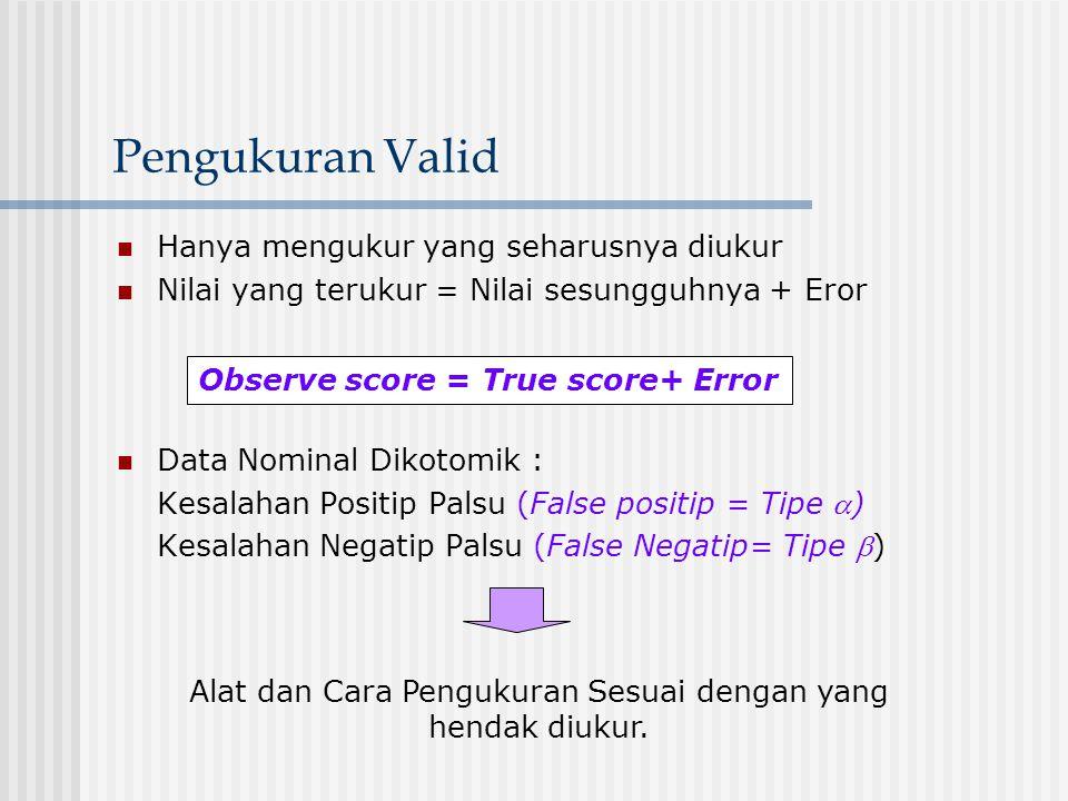 Pengukuran Valid Hanya mengukur yang seharusnya diukur Nilai yang terukur = Nilai sesungguhnya + Eror Data Nominal Dikotomik : Kesalahan Positip Palsu
