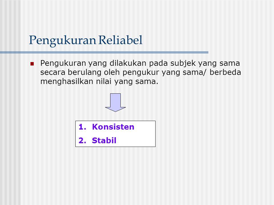 Pie Diagram 24% Diagram 1-5: Proporsi Jenis Kontrasepsi Aseptor KB di Kabupaten Sukoharjo Tahun 2003.