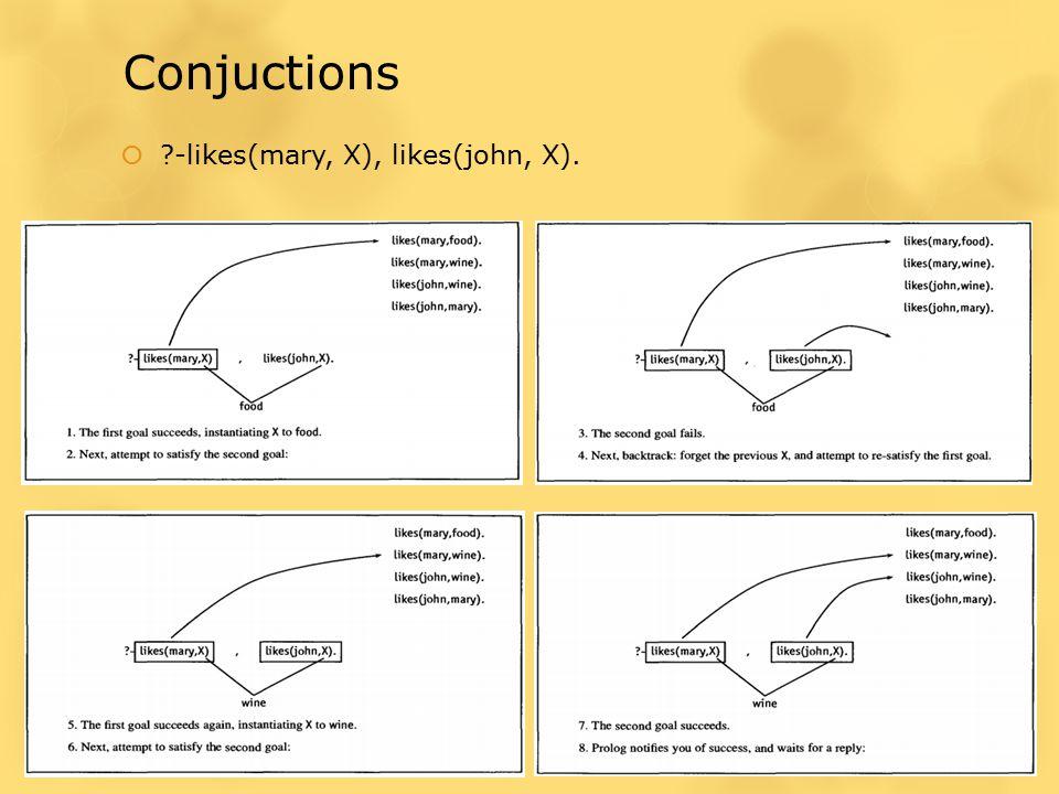 Conjuctions  ?-likes(mary, X), likes(john, X).