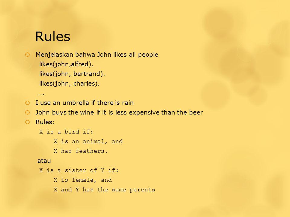 Rules  Menjelaskan bahwa John likes all people likes(john,alfred). likes(john, bertrand). likes(john, charles). ….  I use an umbrella if there is ra