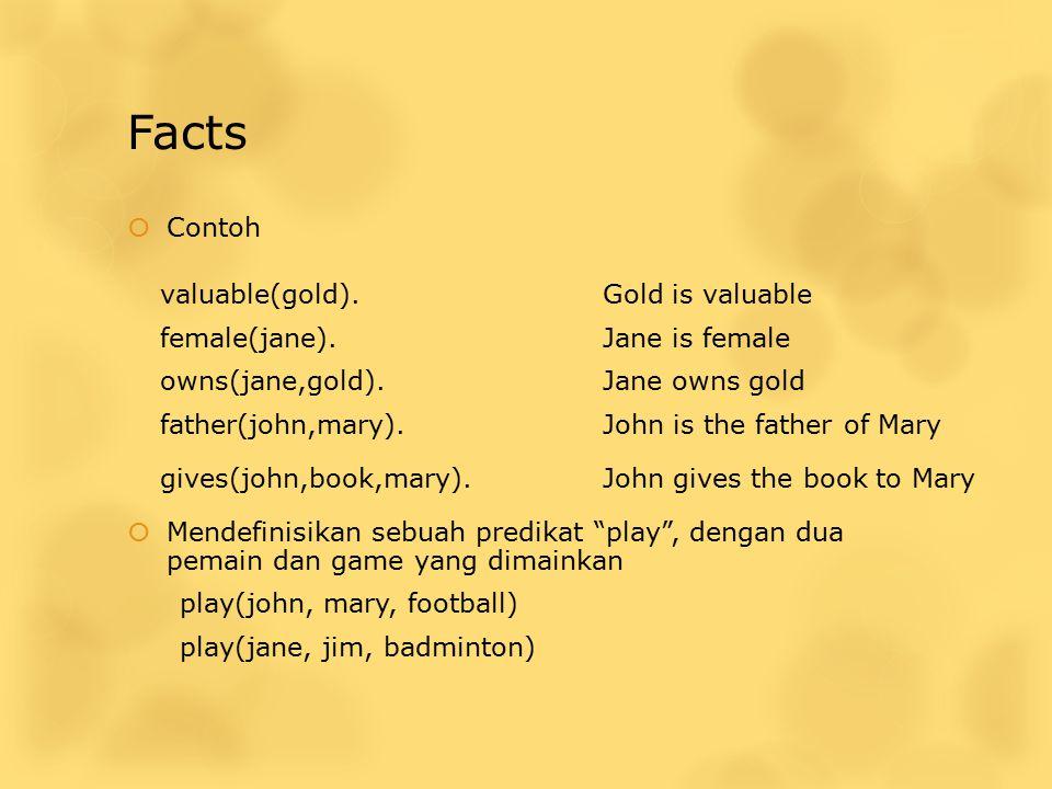 """Facts  Contoh  Mendefinisikan sebuah predikat """"play"""", dengan dua pemain dan game yang dimainkan play(john, mary, football) play(jane, jim, badminton"""