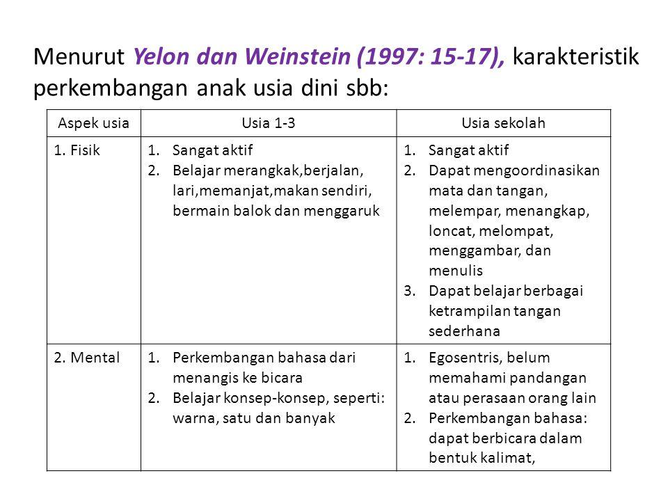 Menurut Yelon dan Weinstein (1997: 15-17), karakteristik perkembangan anak usia dini sbb: Aspek usiaUsia 1-3Usia sekolah 1. Fisik1.Sangat aktif 2.Bela