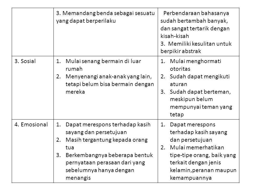 3.Dapat merespons kegiatan rutin dengan baik 4.
