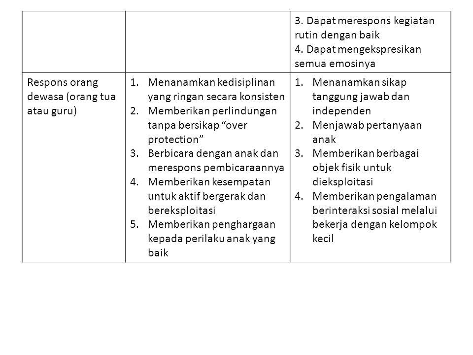 5.Membuat program-program kegiatan, seperti menyanyi dan menari 6.