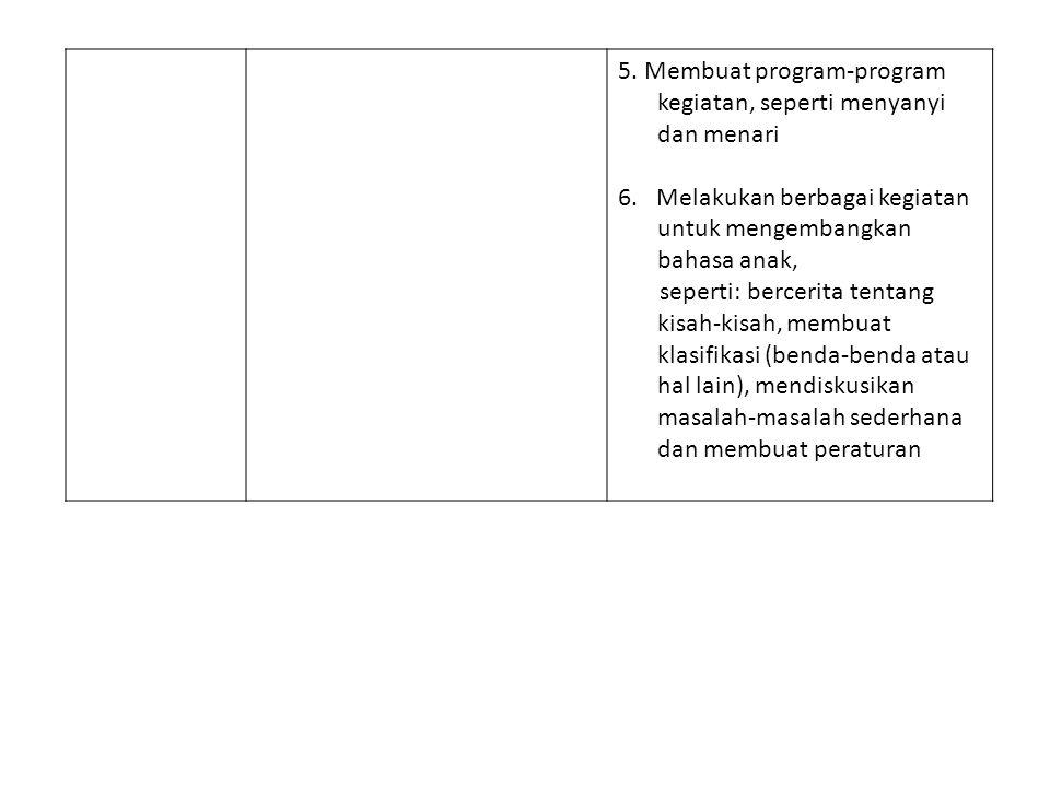 Menurut Balitbang diknas (2002), karakteristik setiap aspek perkembangan bagi anak usia dini sbb: Aspek usia0-12 bulan1-3 tahun4-6 tahun 1.