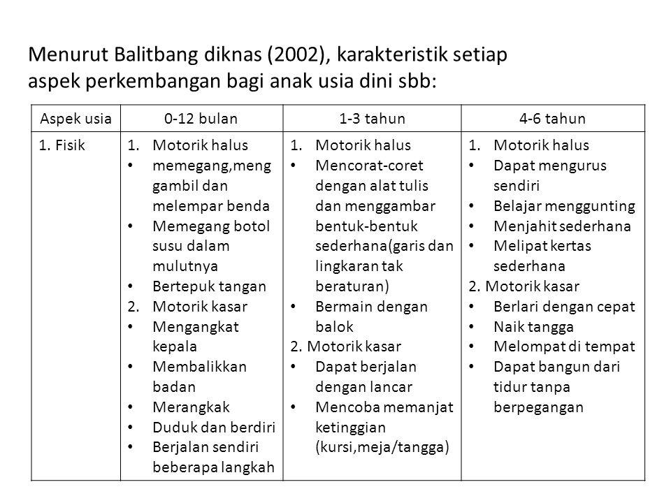 Menurut Balitbang diknas (2002), karakteristik setiap aspek perkembangan bagi anak usia dini sbb: Aspek usia0-12 bulan1-3 tahun4-6 tahun 1. Fisik1.Mot