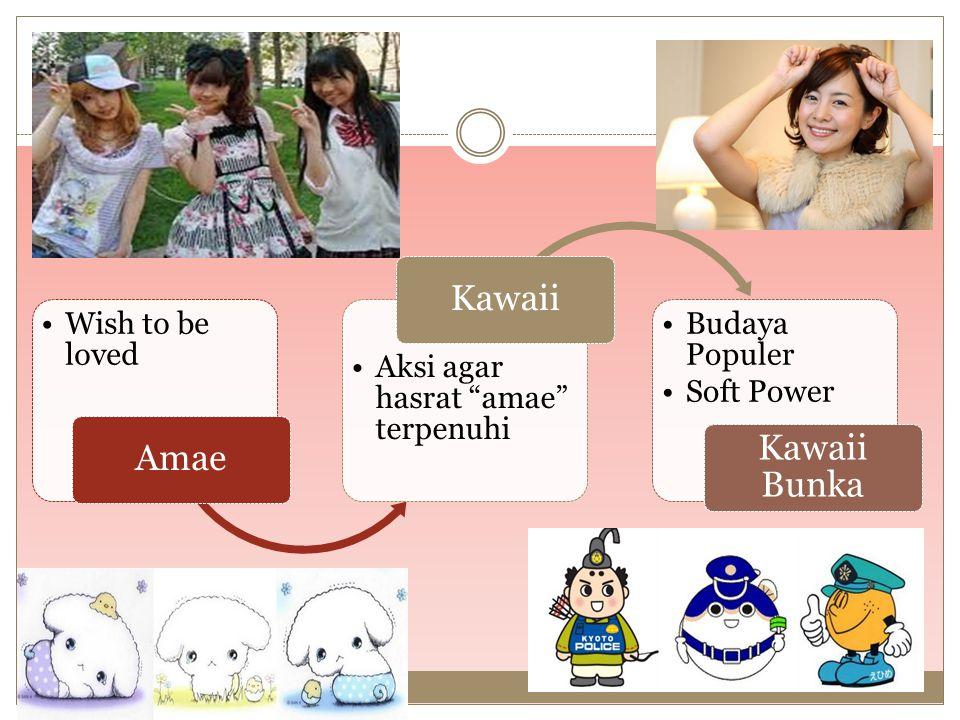 "Wish to be loved Amae Aksi agar hasrat ""amae"" terpenuhi Kawaii Budaya Populer Soft Power Kawaii Bunka"