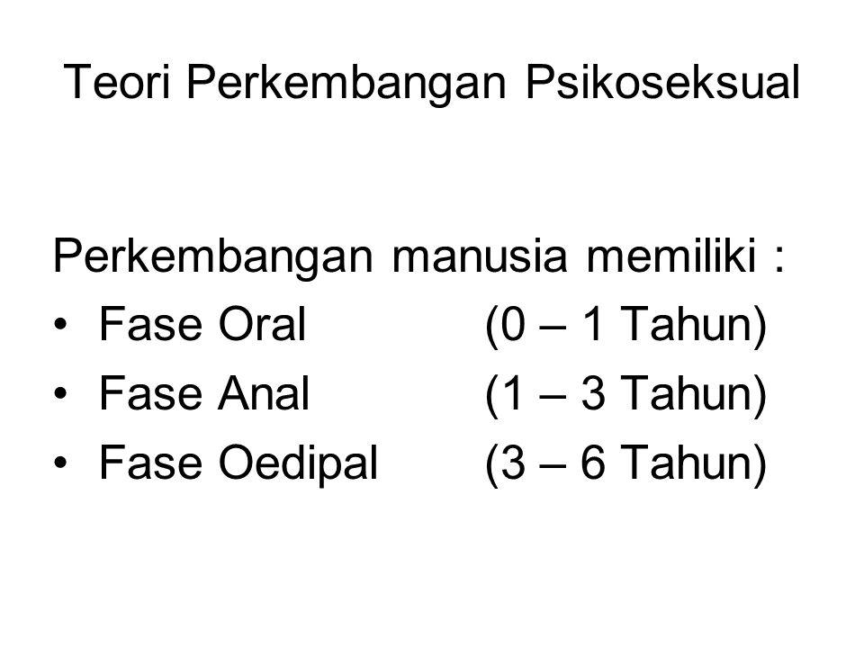 Teori Perkembangan Psikoseksual Perkembangan manusia memiliki : Fase Oral (0 – 1 Tahun) Fase Anal(1 – 3 Tahun) Fase Oedipal (3 – 6 Tahun)